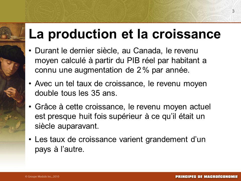 La production et la croissance
