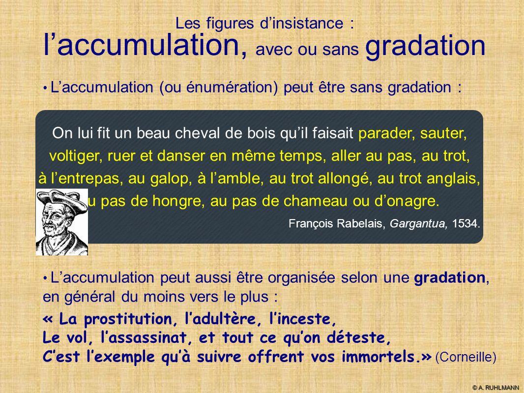 Les figures d'insistance : l'accumulation, avec ou sans gradation