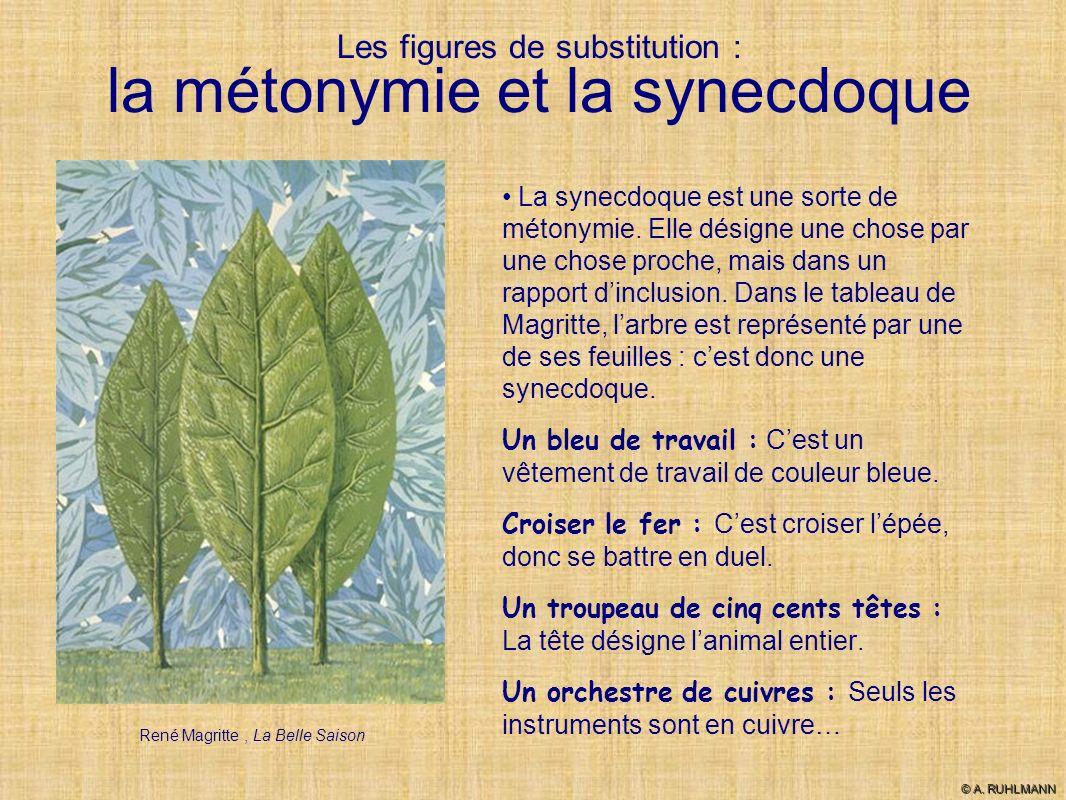 Les figures de substitution : la métonymie et la synecdoque