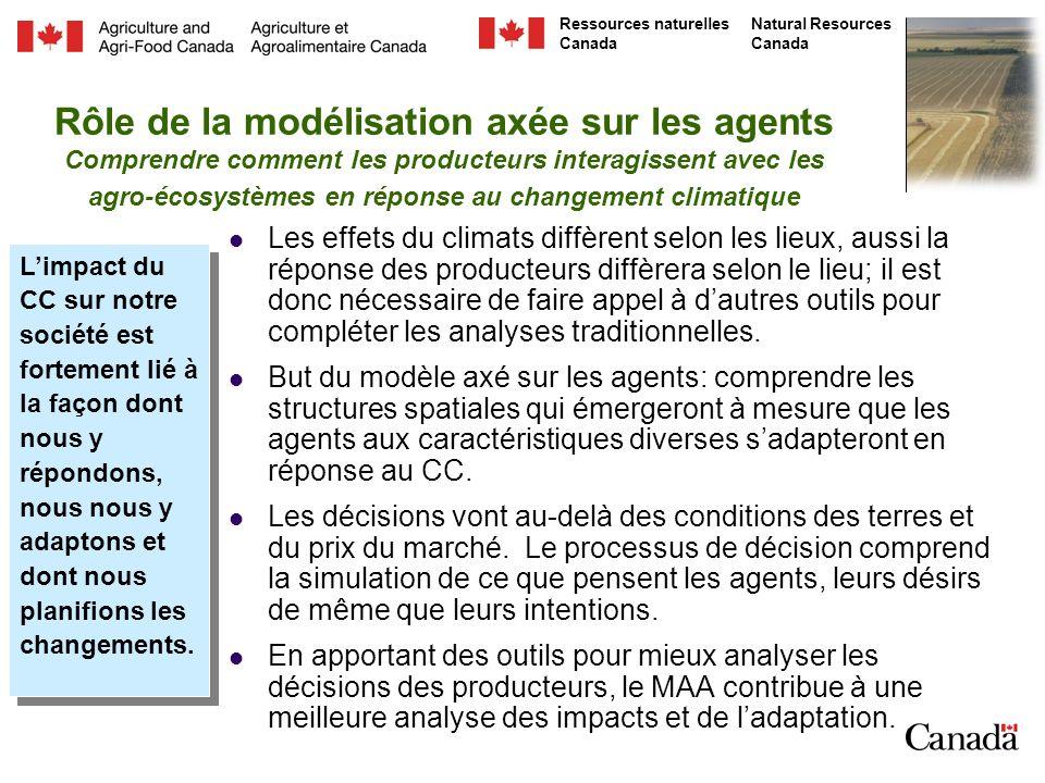 Rôle de la modélisation axée sur les agents Comprendre comment les producteurs interagissent avec les agro-écosystèmes en réponse au changement climatique