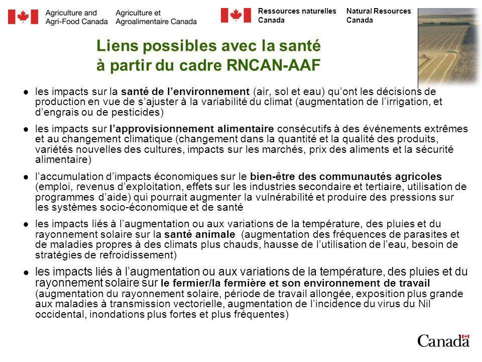 Liens possibles avec la santé à partir du cadre RNCAN-AAF