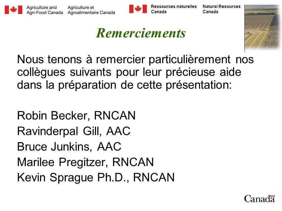 Remerciements Nous tenons à remercier particulièrement nos collègues suivants pour leur précieuse aide dans la préparation de cette présentation: