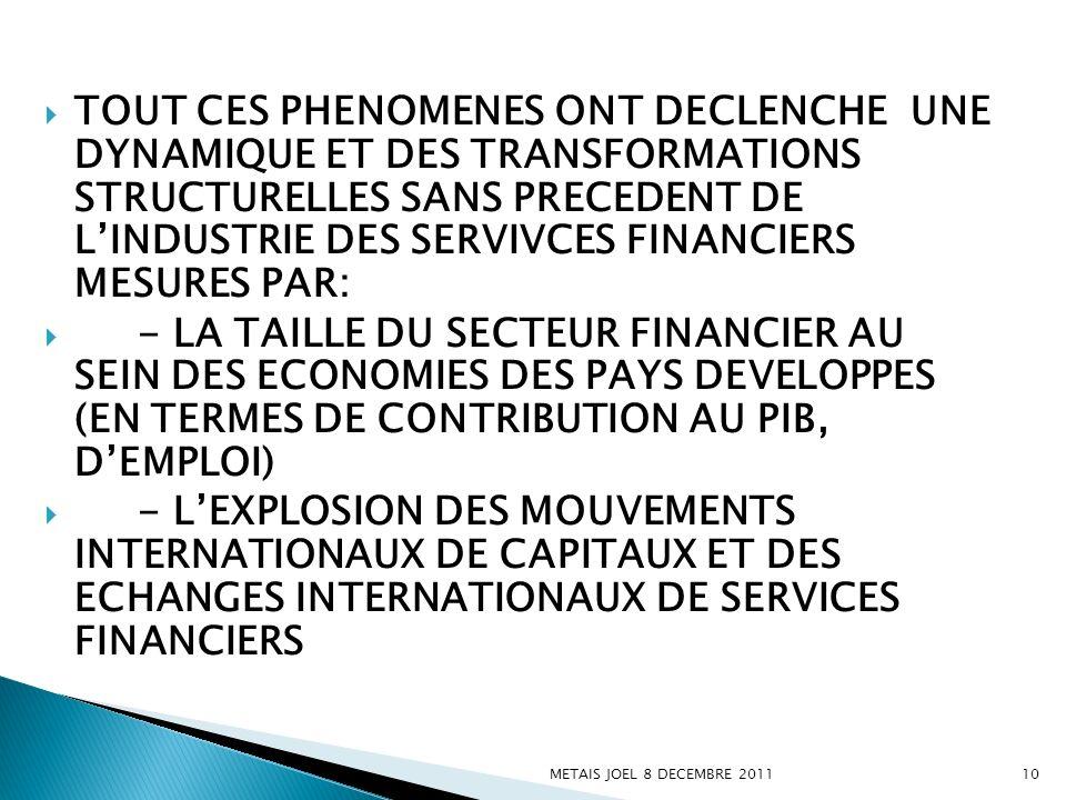 TOUT CES PHENOMENES ONT DECLENCHE UNE DYNAMIQUE ET DES TRANSFORMATIONS STRUCTURELLES SANS PRECEDENT DE L'INDUSTRIE DES SERVIVCES FINANCIERS MESURES PAR: