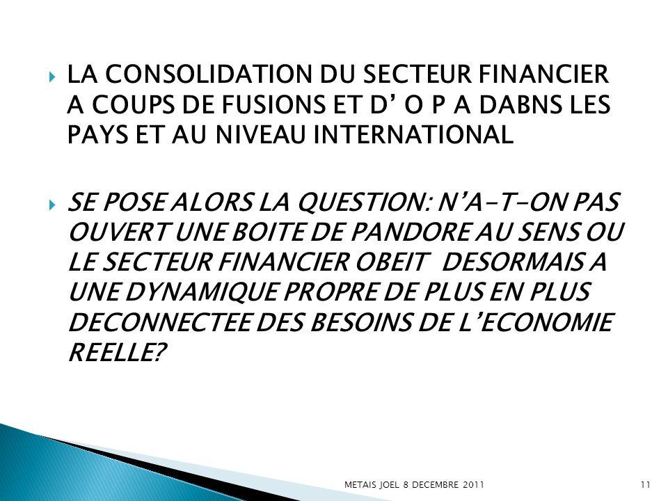 LA CONSOLIDATION DU SECTEUR FINANCIER A COUPS DE FUSIONS ET D' O P A DABNS LES PAYS ET AU NIVEAU INTERNATIONAL