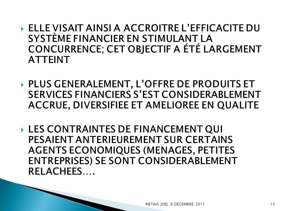 ELLE VISAIT AINSI A ACCROITRE L'EFFICACITE DU SYSTÈME FINANCIER EN STIMULANT LA CONCURRENCE; CET OBJECTIF A ÉTÉ LARGEMENT ATTEINT