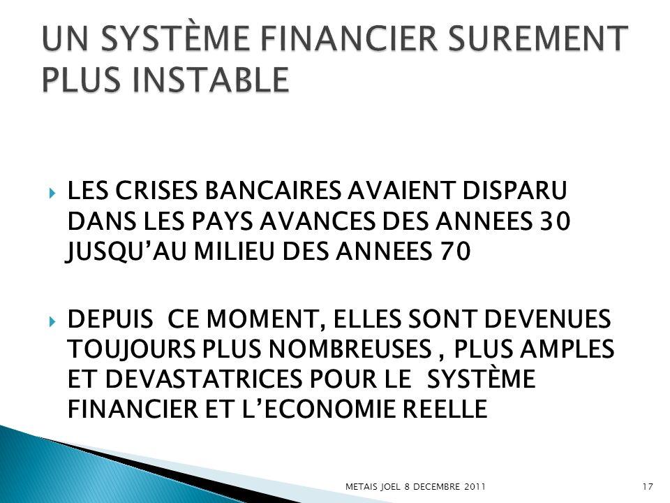 UN SYSTÈME FINANCIER SUREMENT PLUS INSTABLE