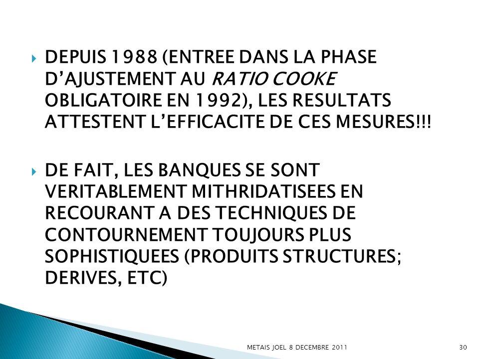 DEPUIS 1988 (ENTREE DANS LA PHASE D'AJUSTEMENT AU RATIO COOKE OBLIGATOIRE EN 1992), LES RESULTATS ATTESTENT L'EFFICACITE DE CES MESURES!!!