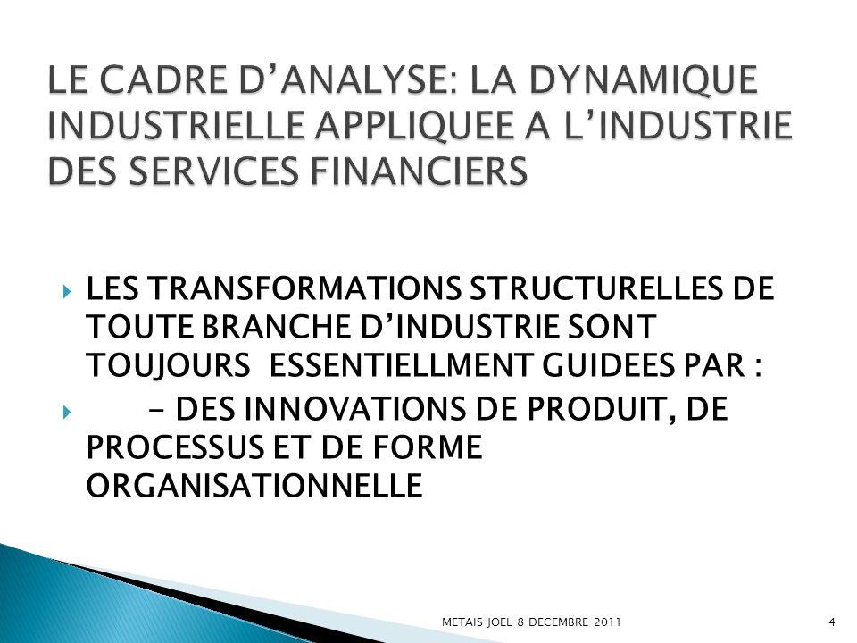 LE CADRE D'ANALYSE: LA DYNAMIQUE INDUSTRIELLE APPLIQUEE A L'INDUSTRIE DES SERVICES FINANCIERS