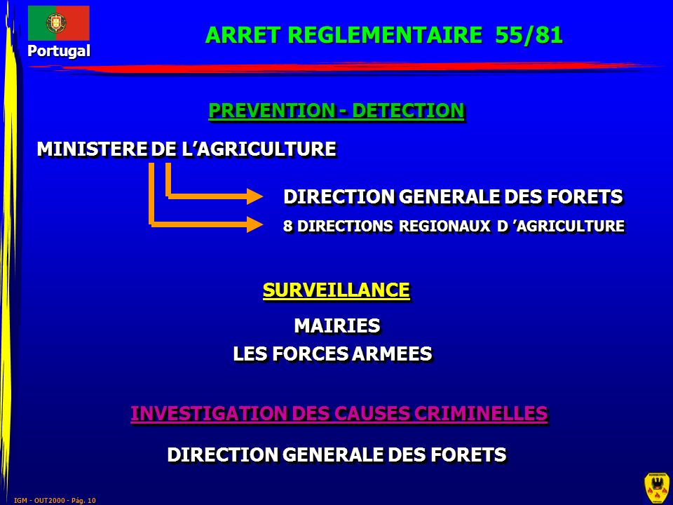 ARRET REGLEMENTAIRE 55/81 PREVENTION - DETECTION