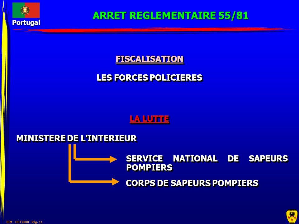 ARRET REGLEMENTAIRE 55/81 FISCALISATION LES FORCES POLICIERES LA LUTTE
