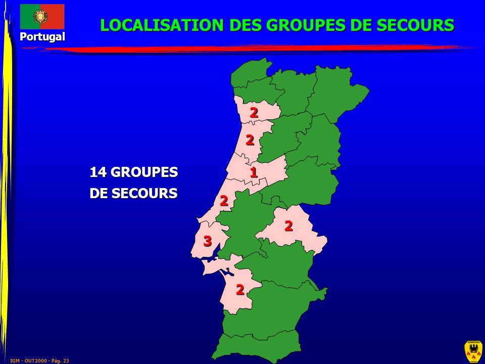 LOCALISATION DES GROUPES DE SECOURS
