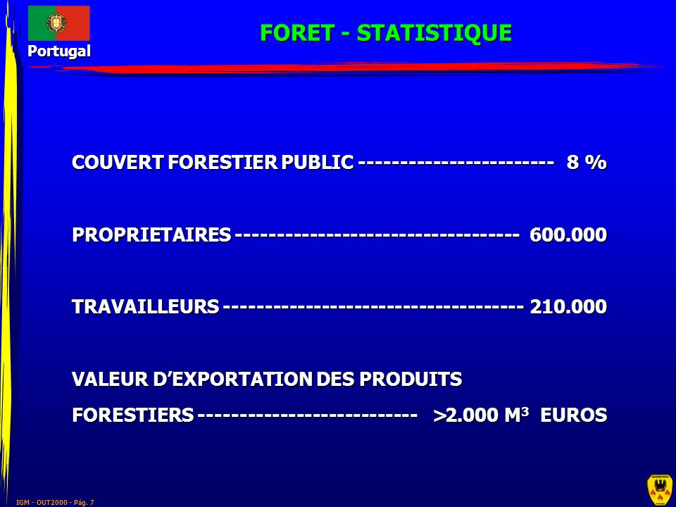 FORET - STATISTIQUE COUVERT FORESTIER PUBLIC ------------------------