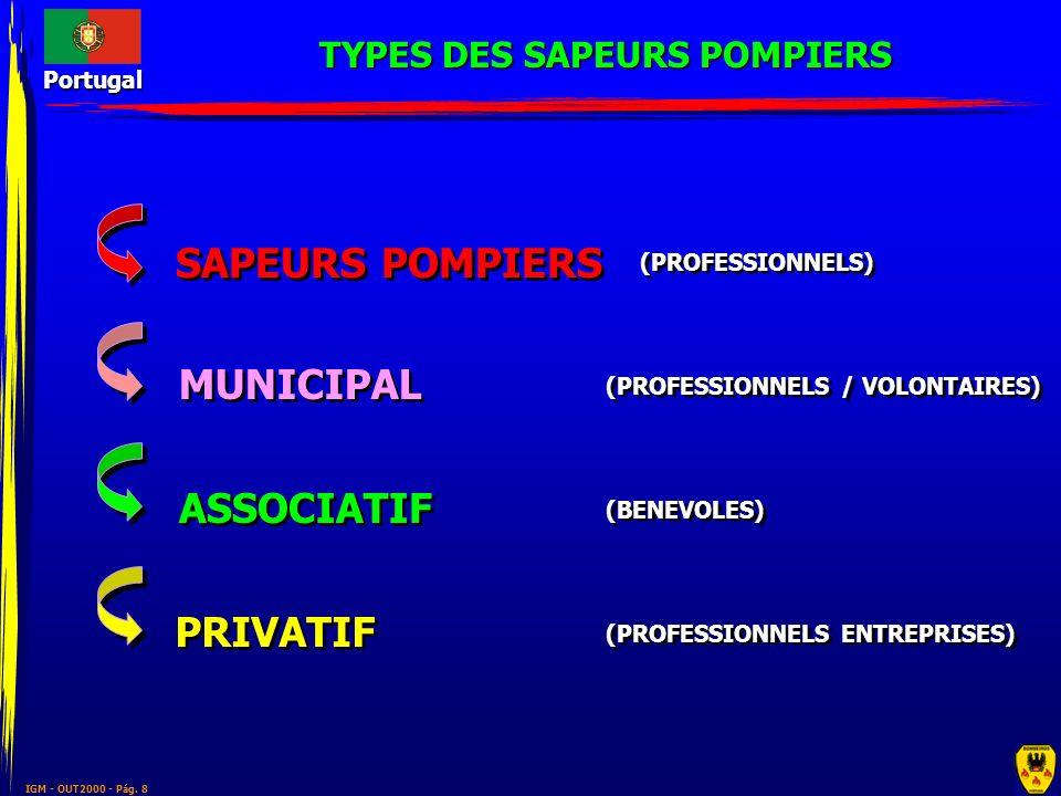 TYPES DES SAPEURS POMPIERS
