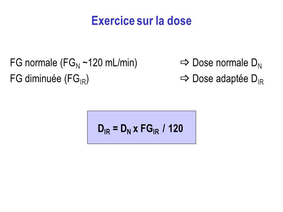 Exercice sur la dose FG normale (FGN ~120 mL/min)  Dose normale DN