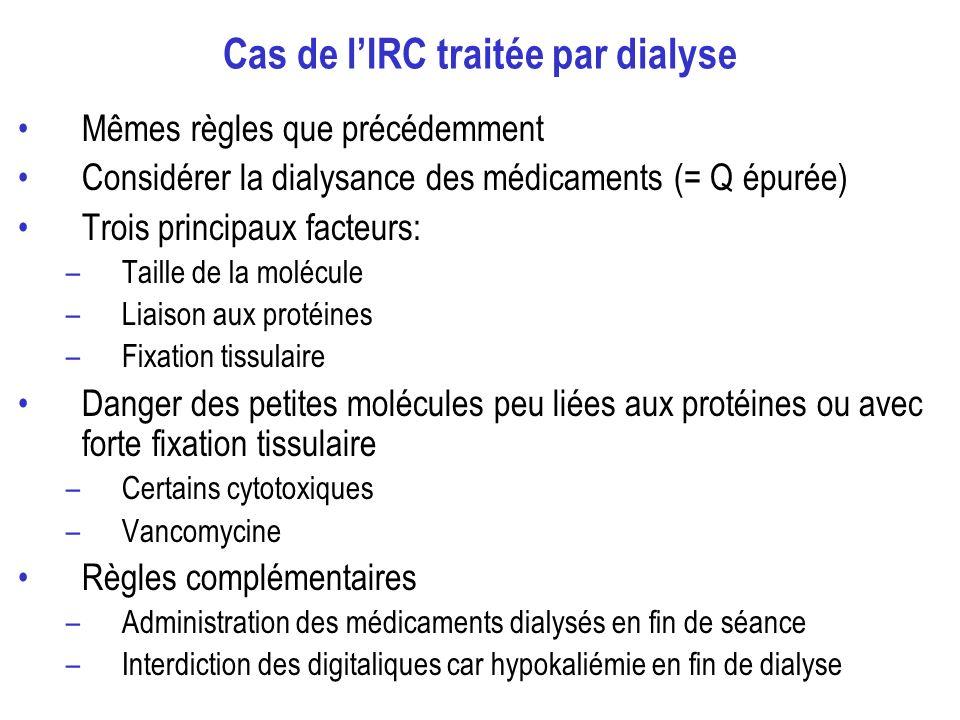 Cas de l'IRC traitée par dialyse