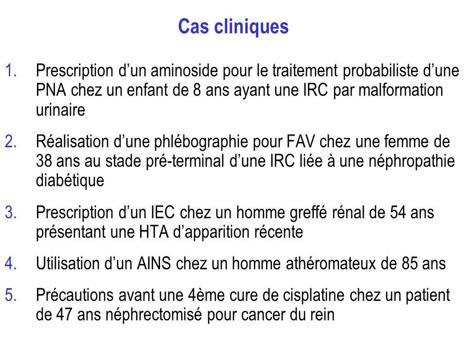 Cas cliniques Prescription d'un aminoside pour le traitement probabiliste d'une PNA chez un enfant de 8 ans ayant une IRC par malformation urinaire.