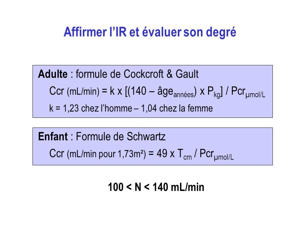Affirmer l'IR et évaluer son degré