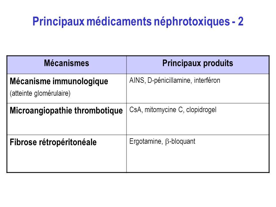 Principaux médicaments néphrotoxiques - 2