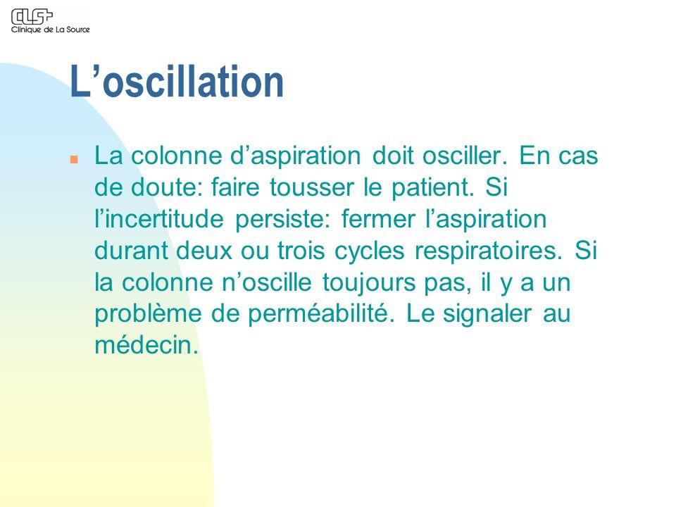 L'oscillation