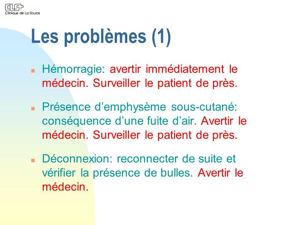 Les problèmes (1) Hémorragie: avertir immédiatement le médecin. Surveiller le patient de près.