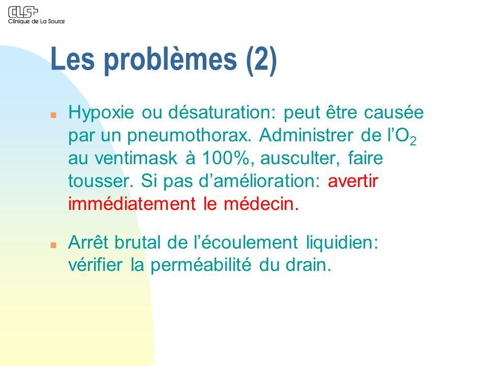 Les problèmes (2)