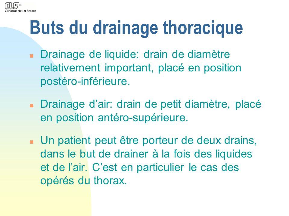 Buts du drainage thoracique