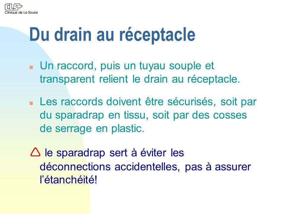 Du drain au réceptacle Un raccord, puis un tuyau souple et transparent relient le drain au réceptacle.