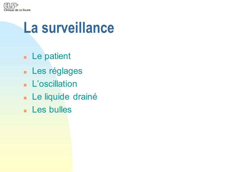 La surveillance Le patient Les réglages L'oscillation