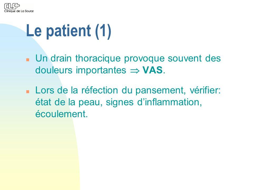 Le patient (1) Un drain thoracique provoque souvent des douleurs importantes  VAS.