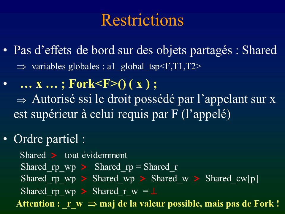 Restrictions Pas d'effets de bord sur des objets partagés : Shared  variables globales : a1_global_tsp<F,T1,T2>