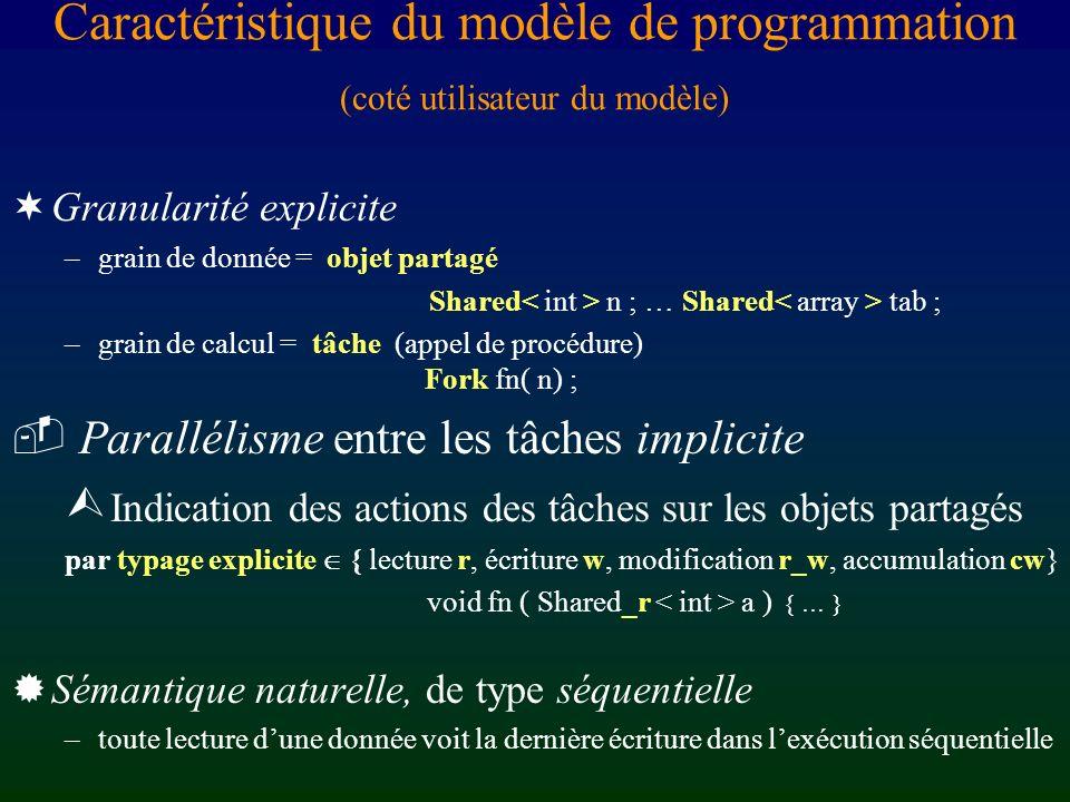 Caractéristique du modèle de programmation (coté utilisateur du modèle)