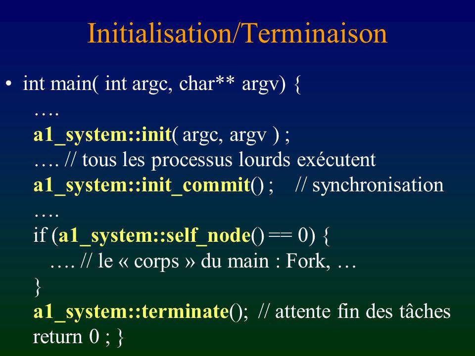 Initialisation/Terminaison