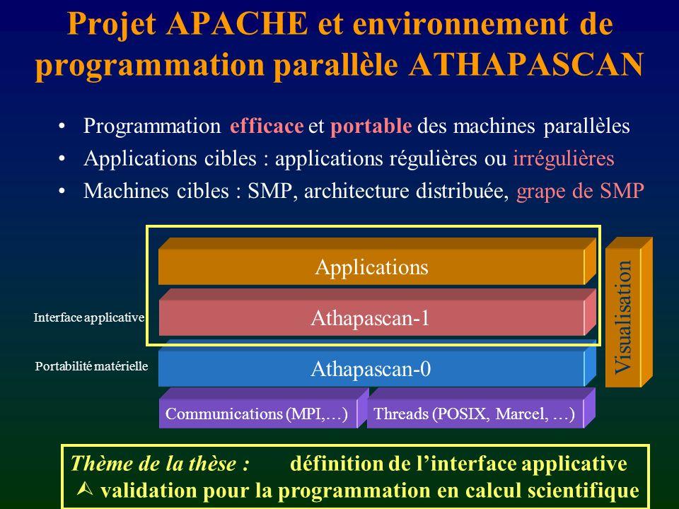 Projet APACHE et environnement de programmation parallèle ATHAPASCAN