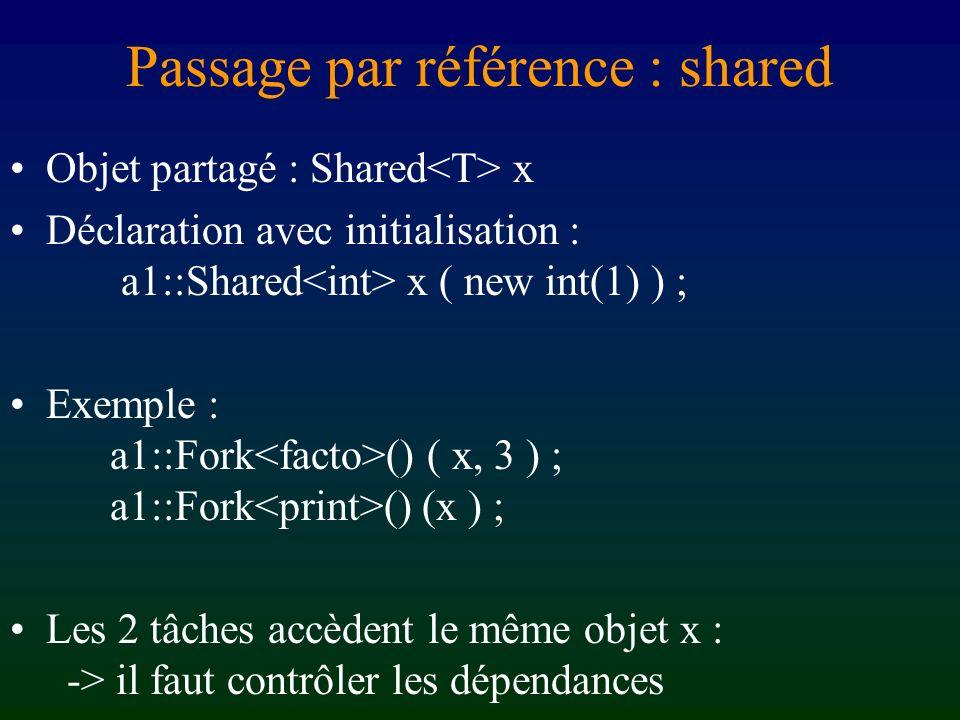 Passage par référence : shared
