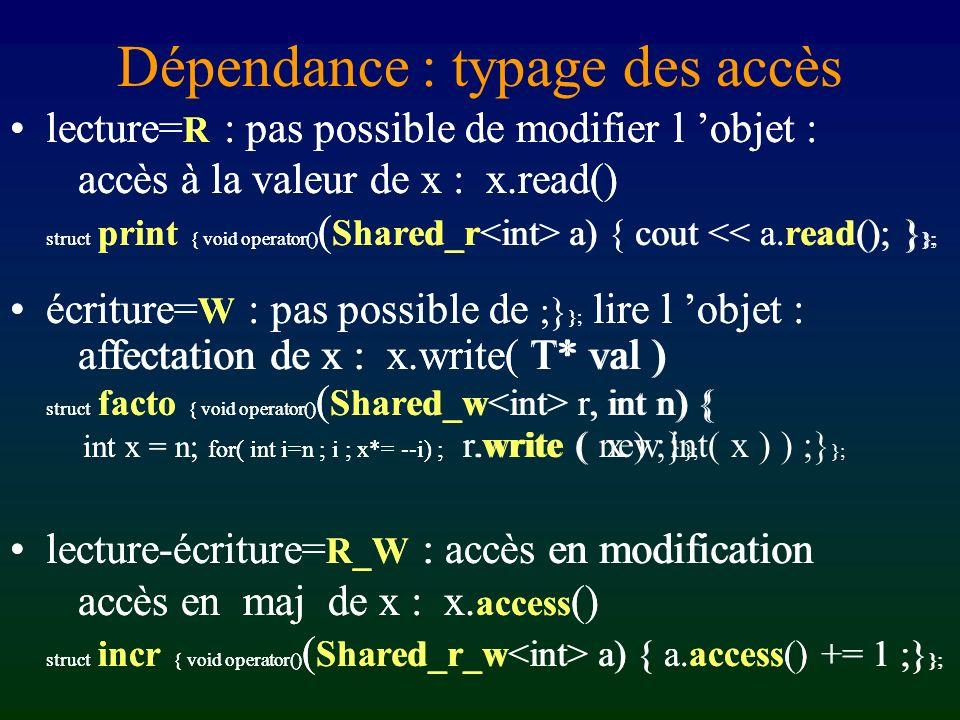 Dépendance : typage des accès