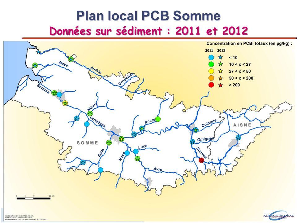 Données sur sédiment : 2011 et 2012