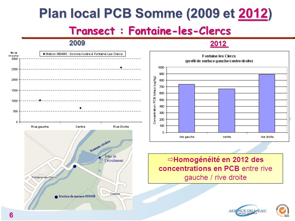 Plan local PCB Somme (2009 et 2012) Transect : Fontaine-les-Clercs
