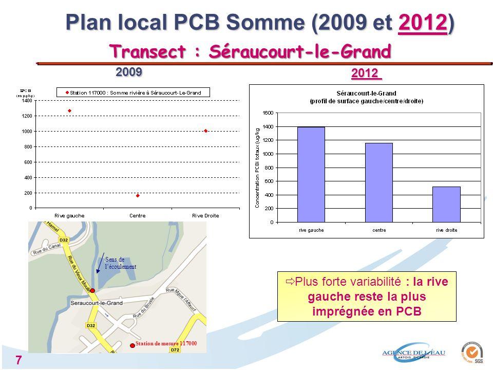 Plan local PCB Somme (2009 et 2012) Transect : Séraucourt-le-Grand