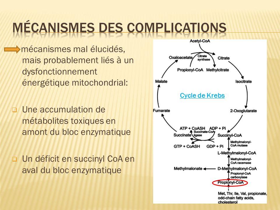 Mécanismes des complications
