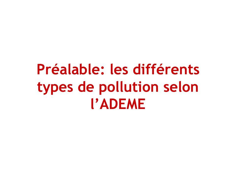 Préalable: les différents types de pollution selon l'ADEME