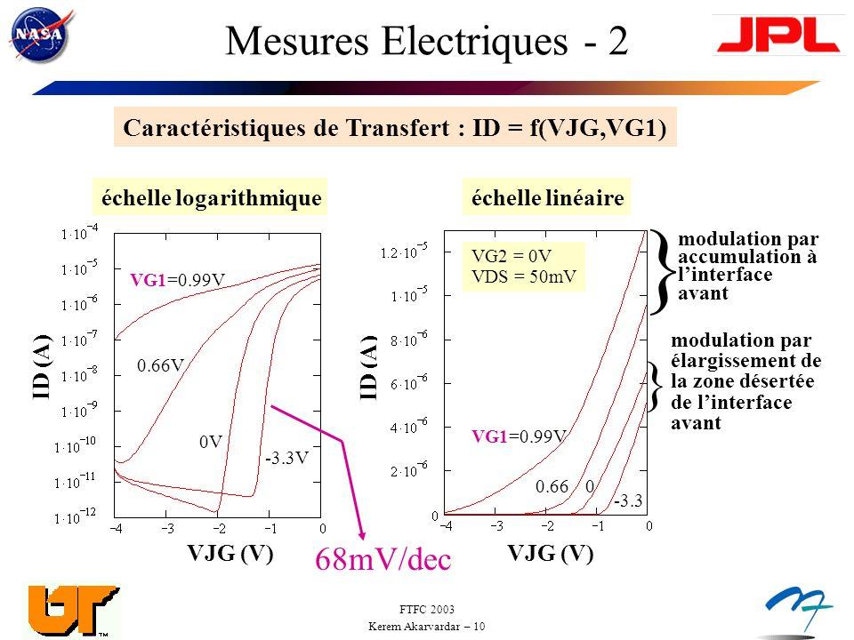 } Mesures Electriques - 2 68mV/dec
