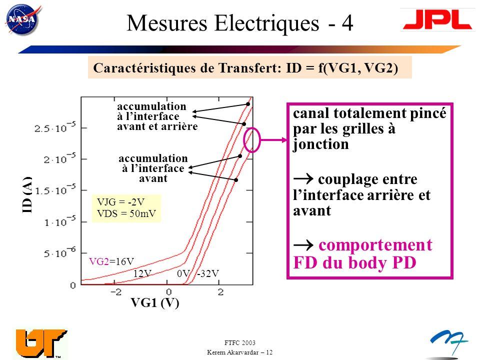 Mesures Electriques - 4  couplage entre l'interface arrière et avant