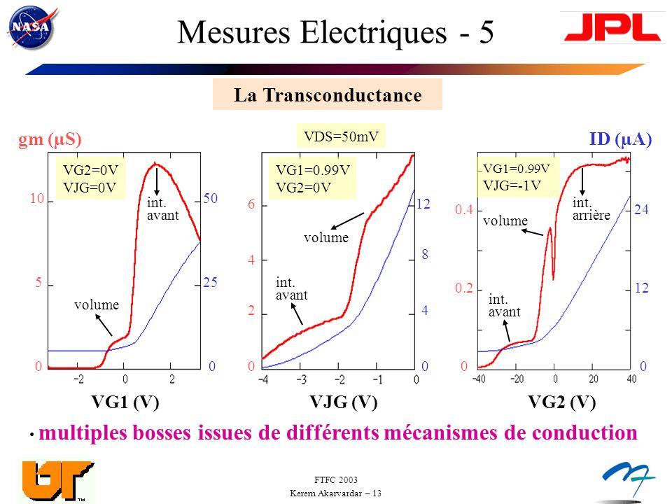 Mesures Electriques - 5 La Transconductance gm (µS) ID (µA) VG1 (V)