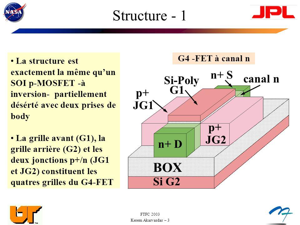 Structure - 1 BOX n+ D p+ JG2 JG1 Si G2 Si-Poly G1 n+ S canal n