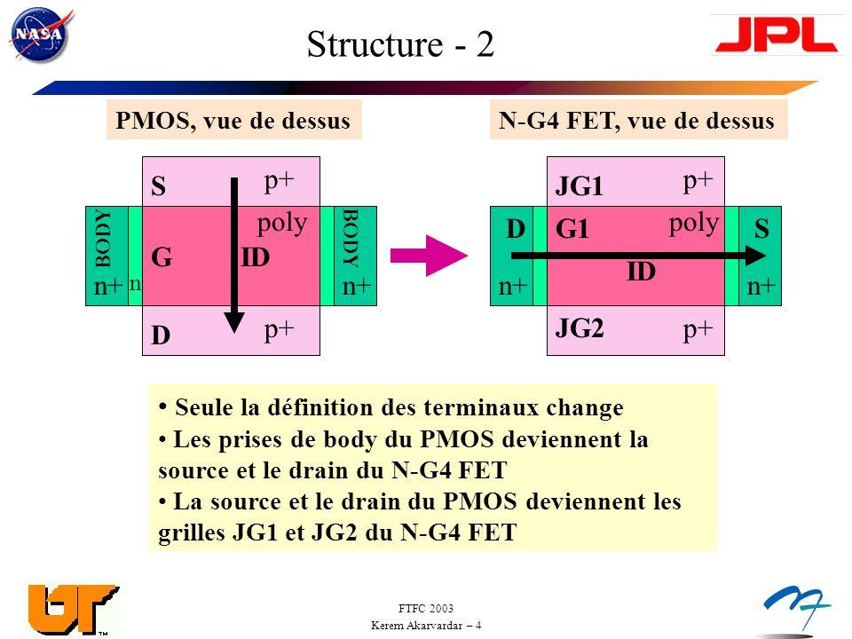 Structure - 2 p+ p+ S JG1 poly poly ID D G1 S G ID n+ n+ n+ n+ p+ JG2