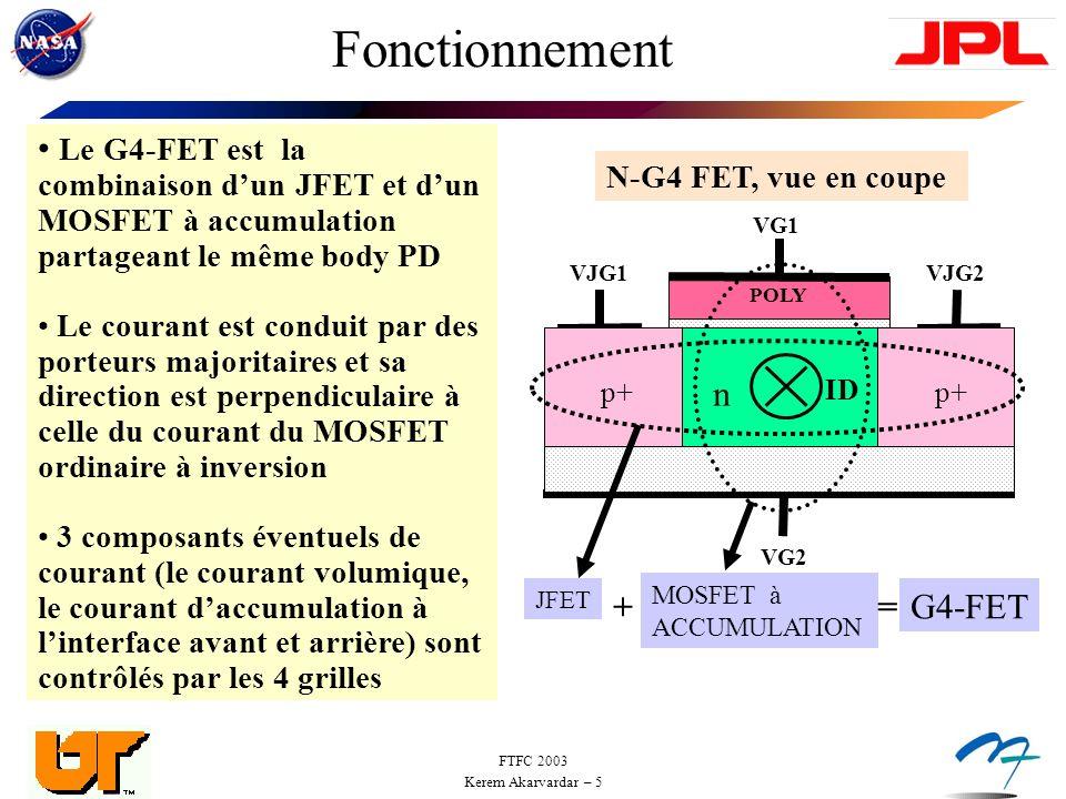 Fonctionnement Le G4-FET est la combinaison d'un JFET et d'un MOSFET à accumulation partageant le même body PD.