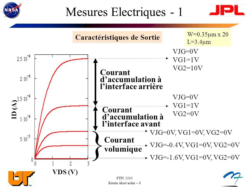 } Mesures Electriques - 1 Courant d'accumulation à l'interface arrière