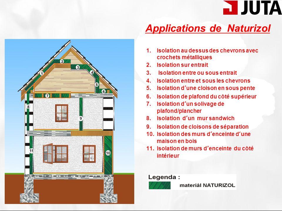 Applications de Naturizol