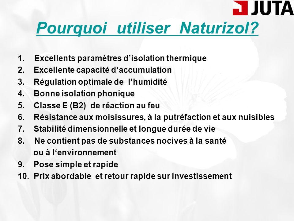 Pourquoi utiliser Naturizol