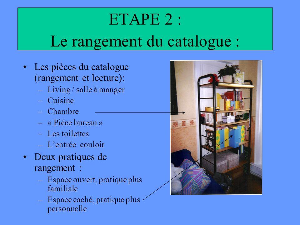 ETAPE 2 : Le rangement du catalogue :